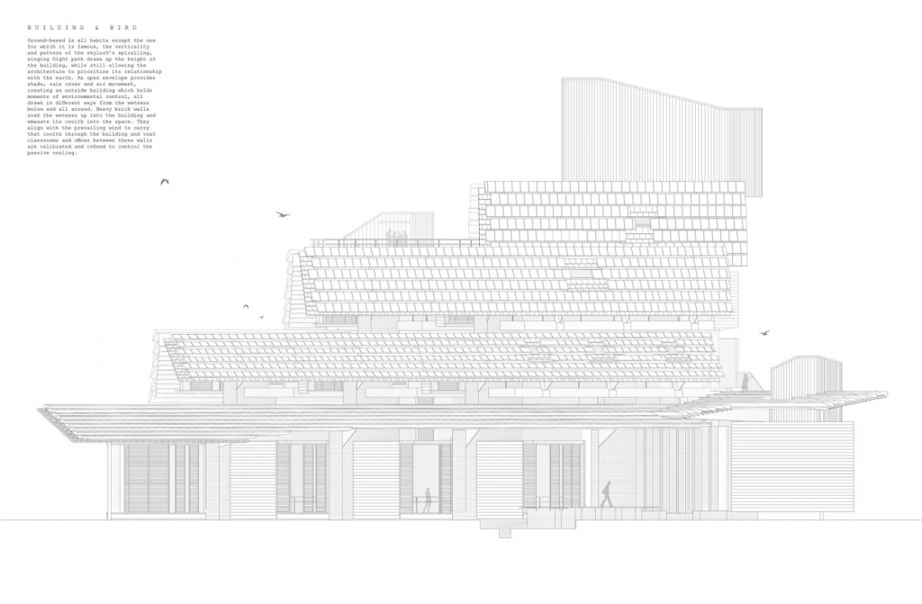 Blotting Ornithologics: The Calcutta Institute of Aviculture – Findlay McFarlane, Part 2 Project 2019, Edinburgh School of Architecture and Landscape Architecture, Edinburgh, UK